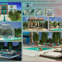 Курсовой дизайн - проект территории, прилегающей к коттеджу