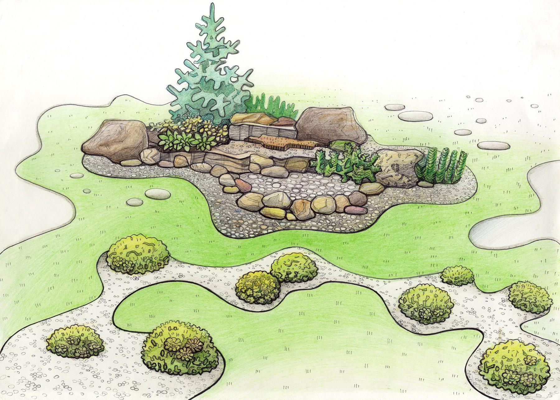 эскизы ландшафтного дизайна: